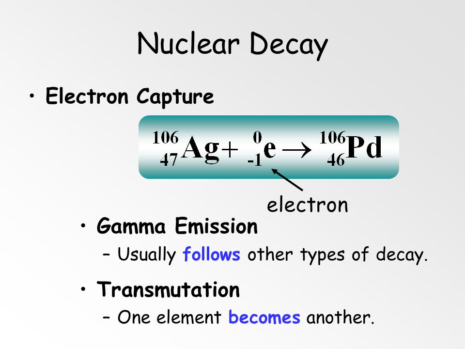 Nuclear Decay Electron Capture electron Gamma Emission Transmutation