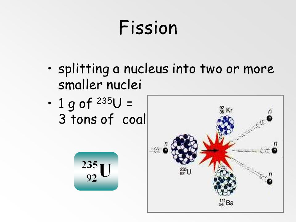 F ission splitting a nucleus into two or more smaller nuclei