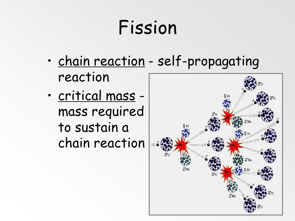 F ission chain reaction - self-propagating reaction