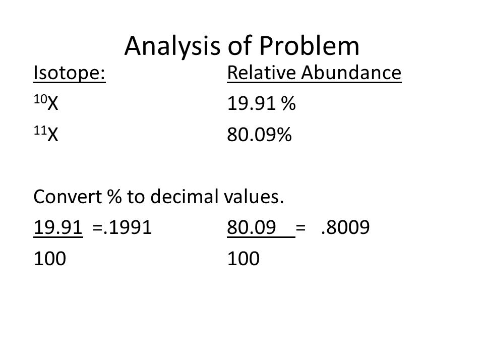 Analysis of Problem Isotope: Relative Abundance 10X 19.91 % 11X 80.09% Convert % to decimal values.