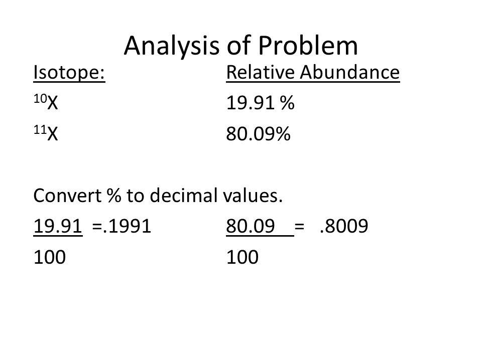 Analysis of Problem Isotope: Relative Abundance 10X 19.91 % 11X 80.09% Convert % to decimal values.