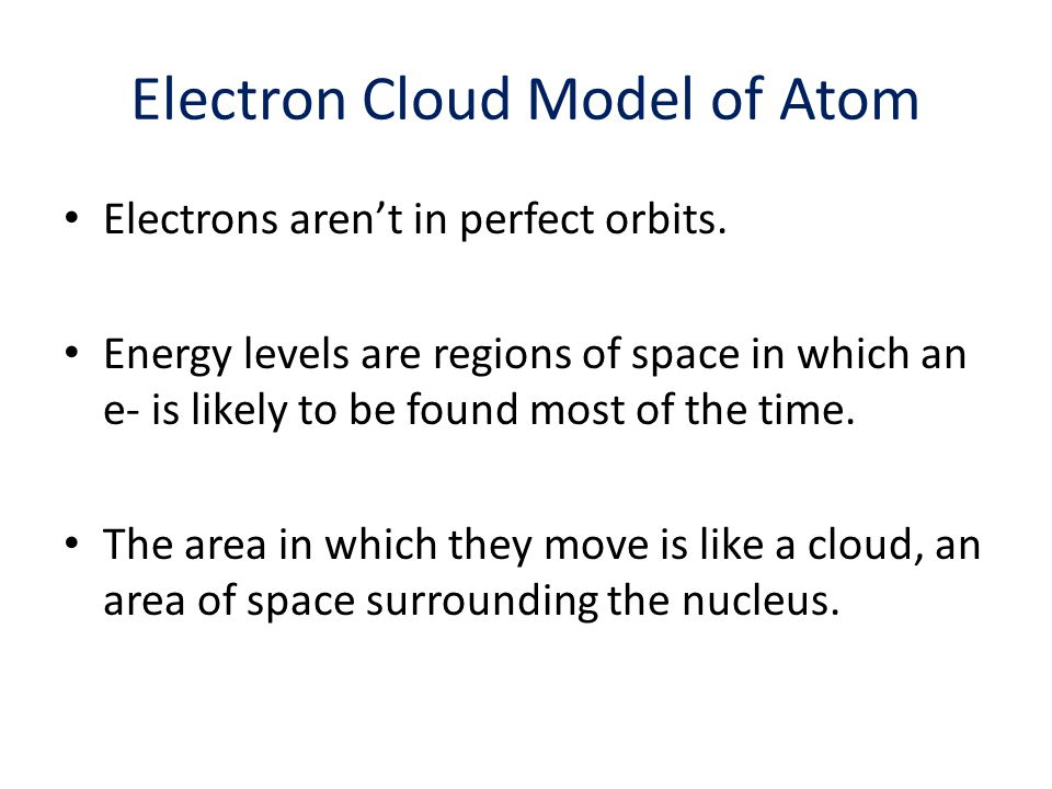 Electron Cloud Model of Atom