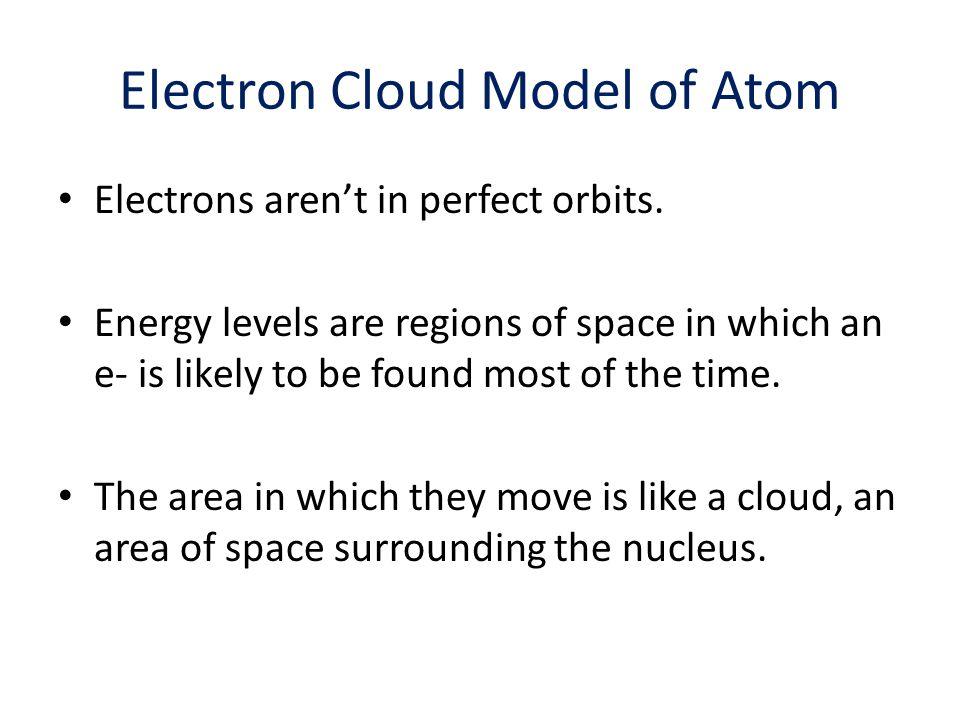 Electron Cloud Model of Atom