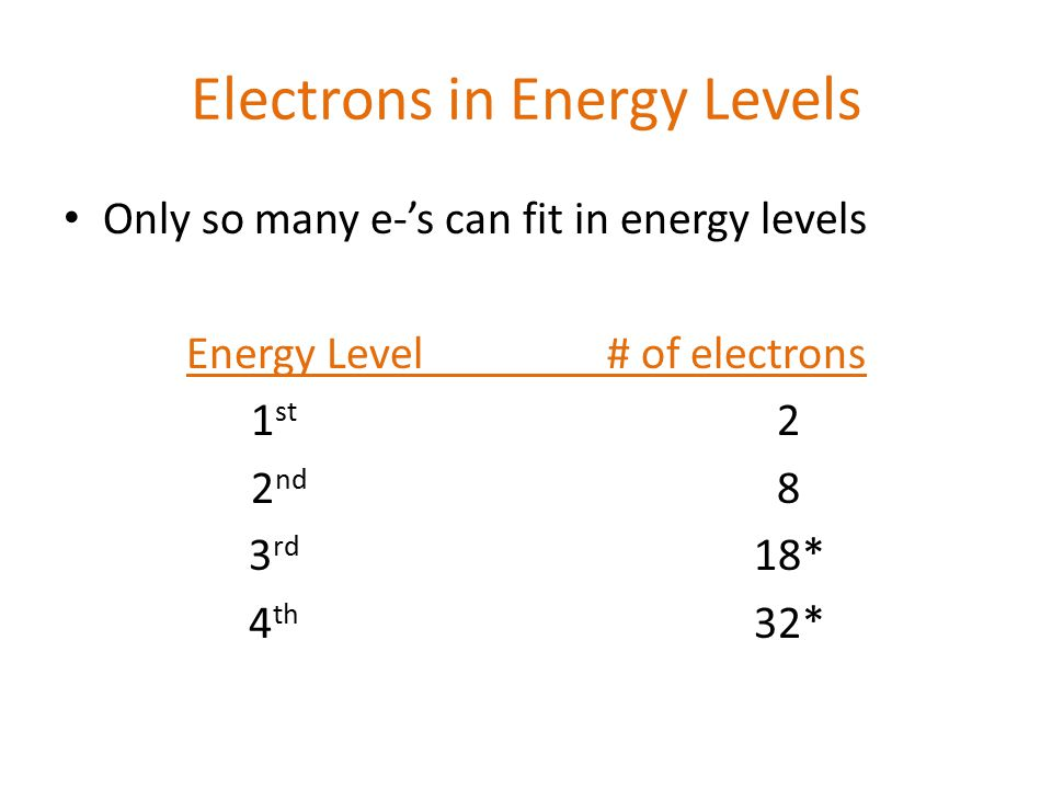 how to find energy level of valence electrons