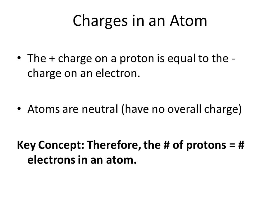 Charges in an Atom The + charge on a proton is equal to the - charge on an electron. Atoms are neutral (have no overall charge)
