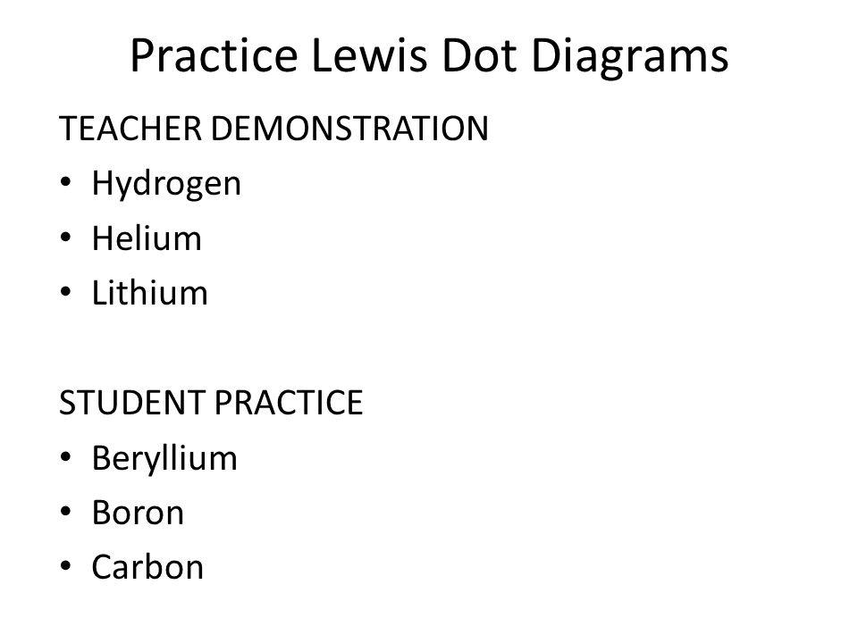 Practice Lewis Dot Diagrams