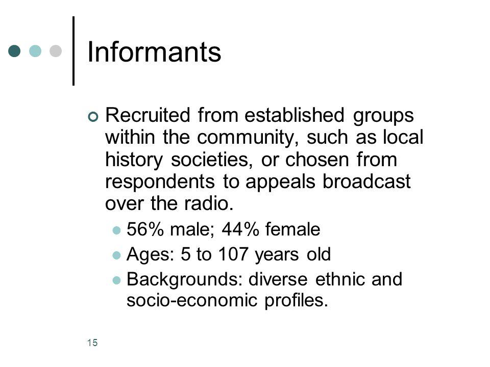 Informants