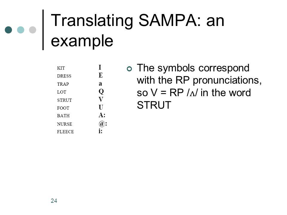 Translating SAMPA: an example