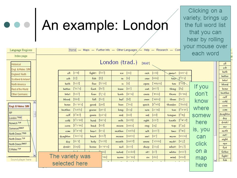 An example: London Clicking on a variety, brings up the full word list that you can hear by rolling your mouse over each word.