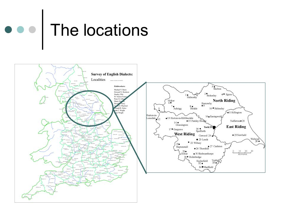 The locations