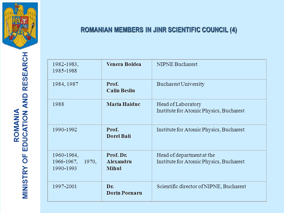 ROMANIAN MEMBERS IN JINR SCIENTIFIC COUNCIL (4)