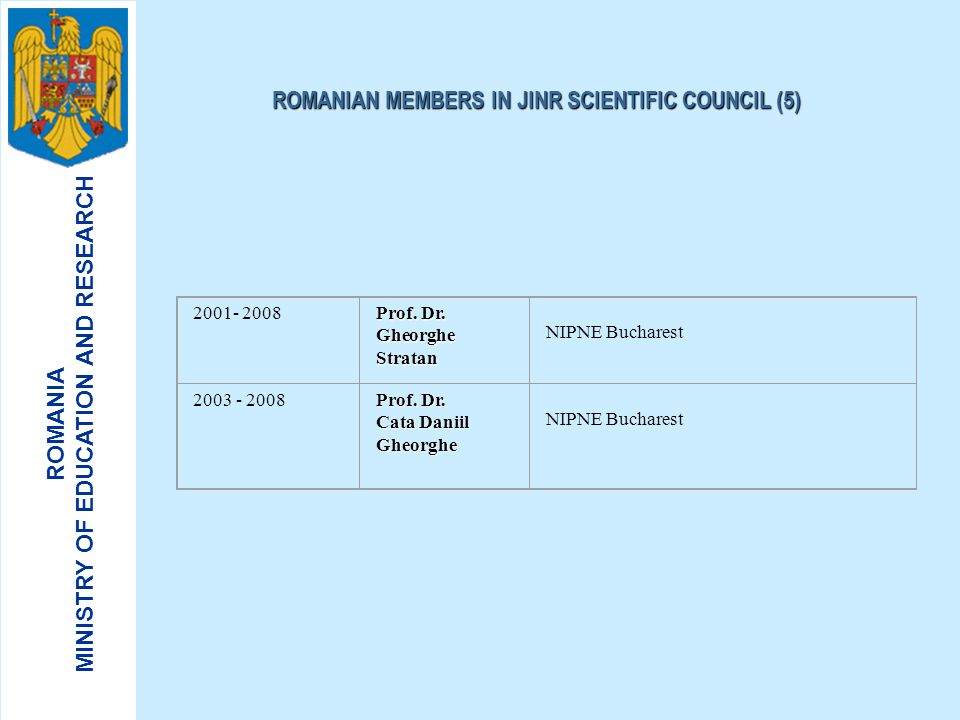 ROMANIAN MEMBERS IN JINR SCIENTIFIC COUNCIL (5)