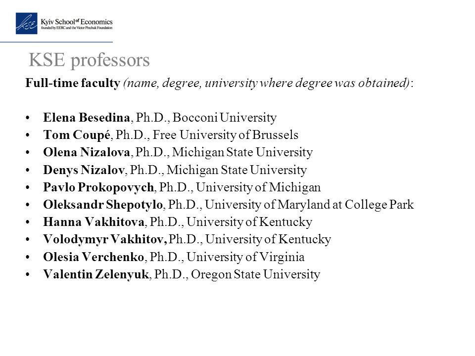KSE professors Full-time faculty (name, degree, university where degree was obtained): Elena Besedina, Ph.D., Bocconi University.