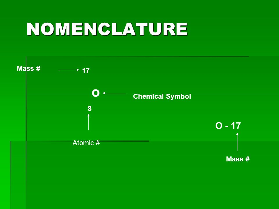 NOMENCLATURE Mass # 17 o 8 Chemical Symbol O - 17 Atomic # Mass #