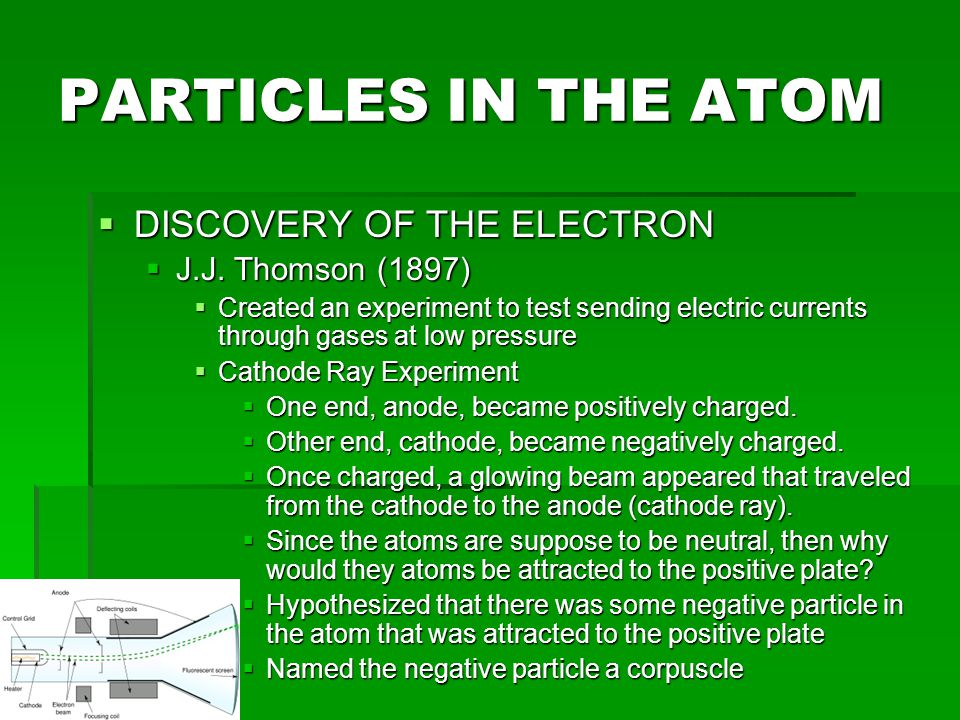 PARTICLES IN THE ATOM DISCOVERY OF THE ELECTRON J.J. Thomson (1897)