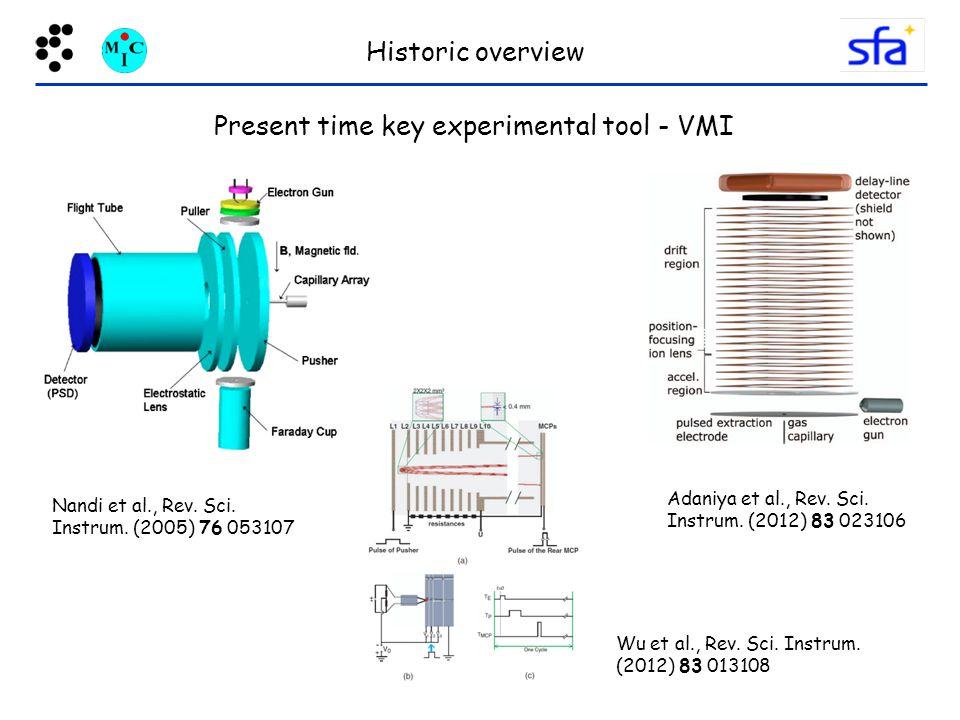Present time key experimental tool - VMI
