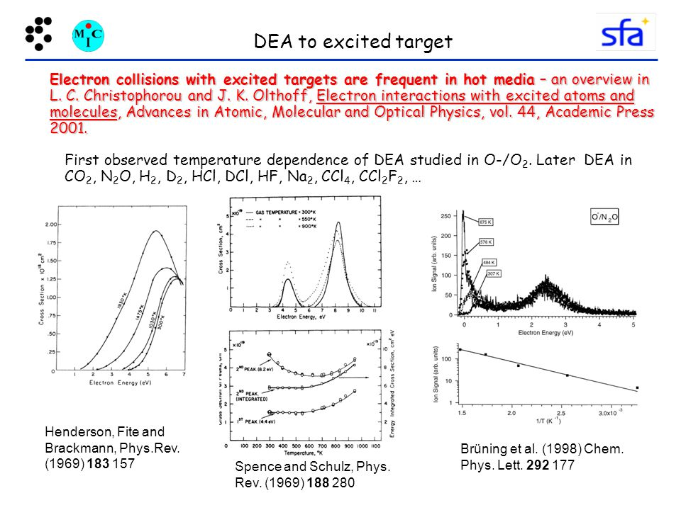 DEA to excited target
