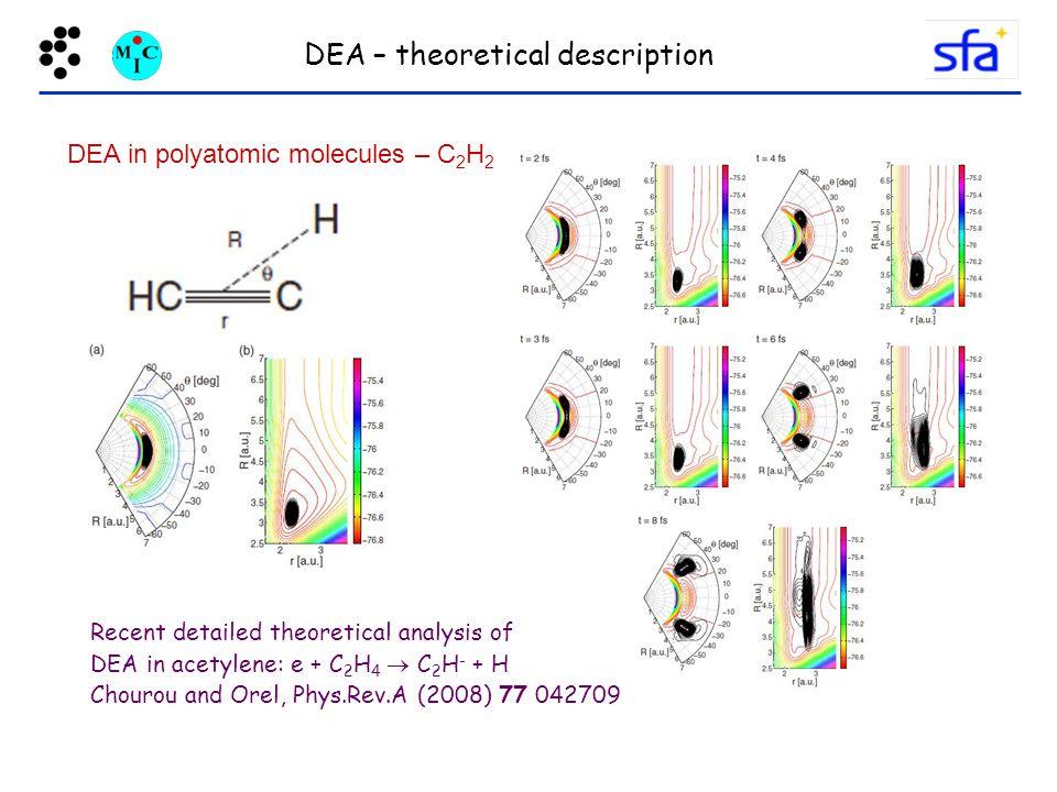 DEA in polyatomic molecules – C2H2