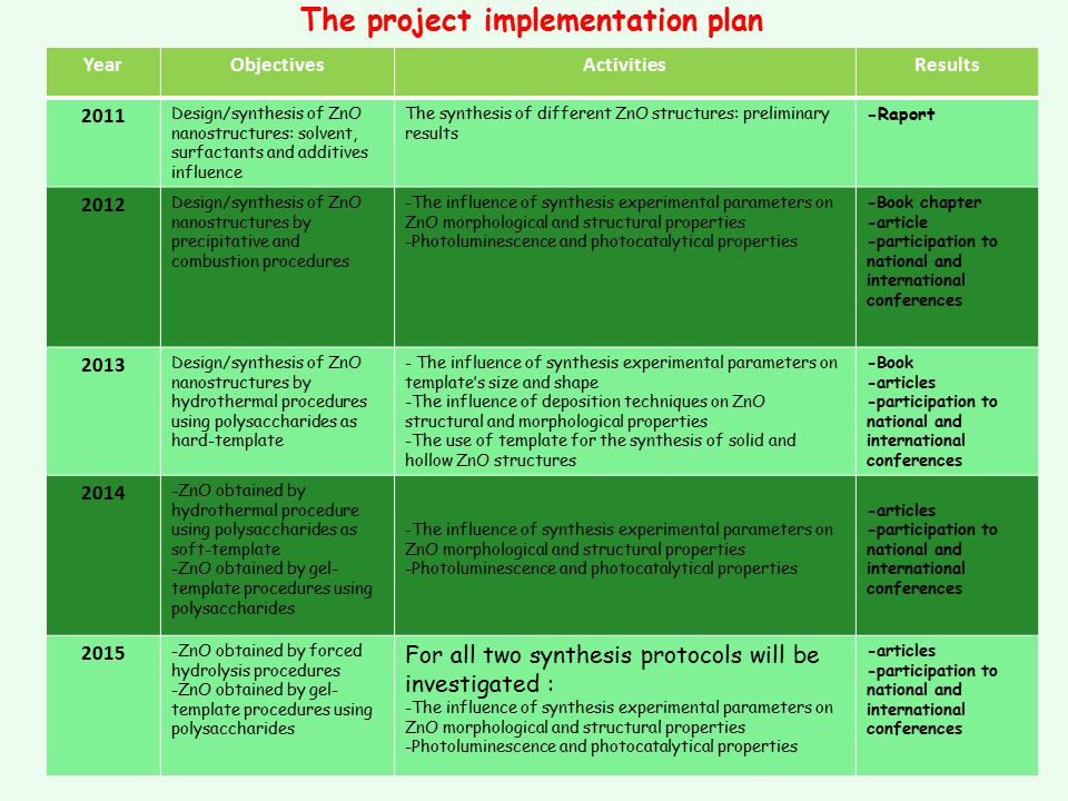 The project implementation plan