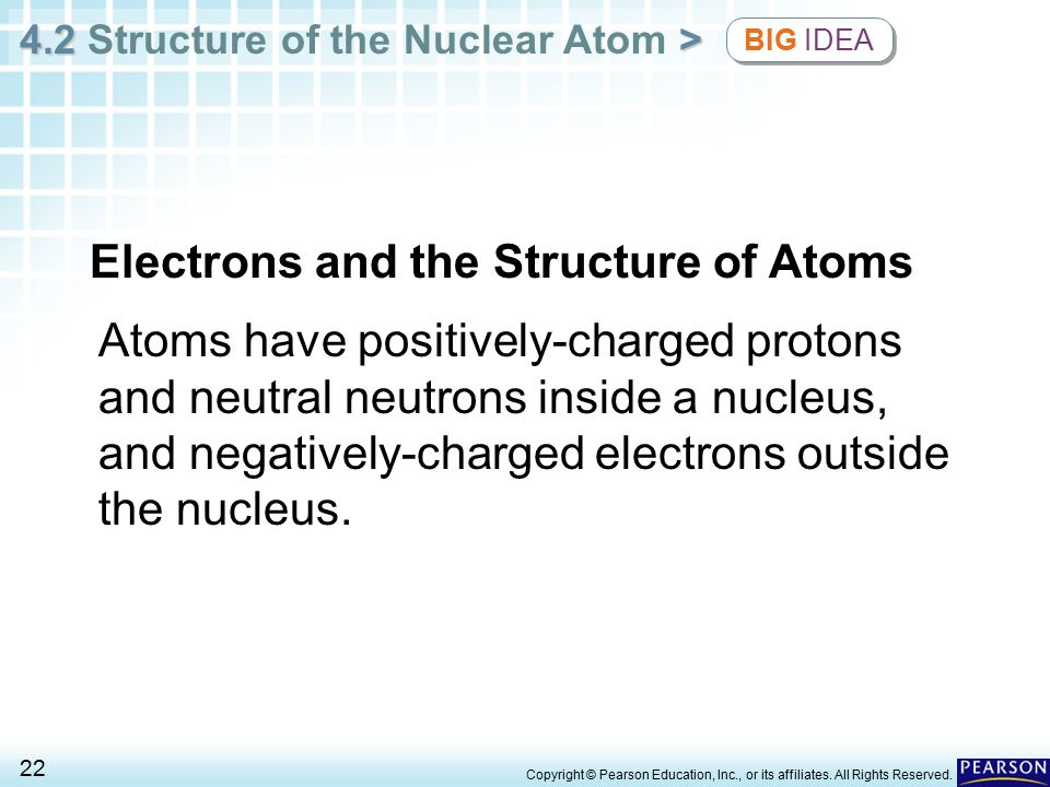 Electrons and the Structure of Atoms