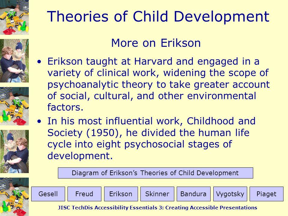 Diagram of Erikson's Theories of Child Development