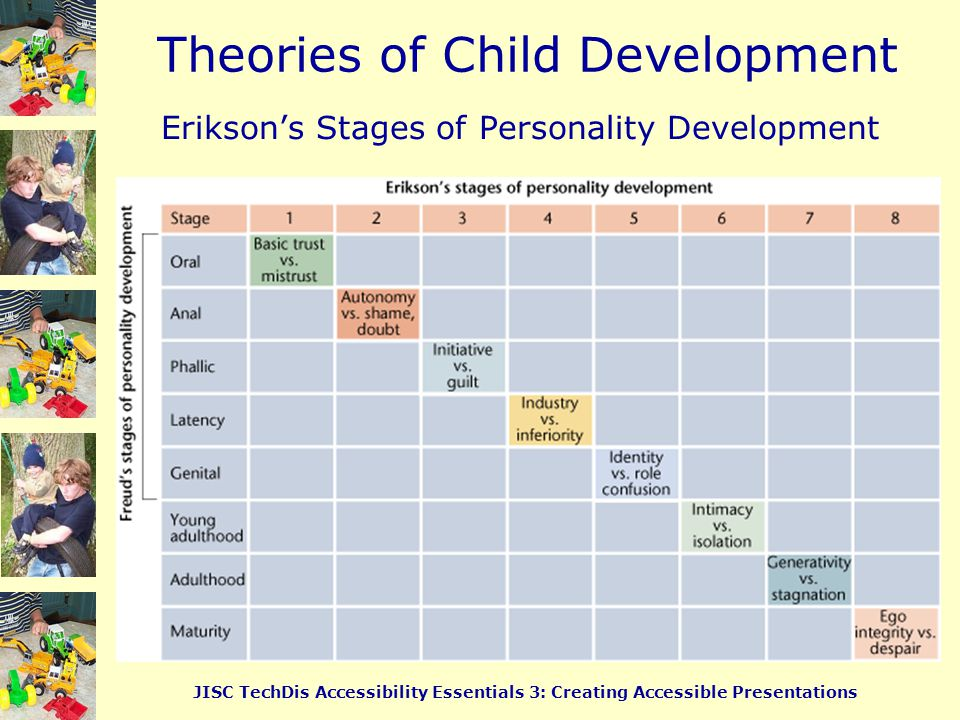 Erikson's Stages of Personality Development