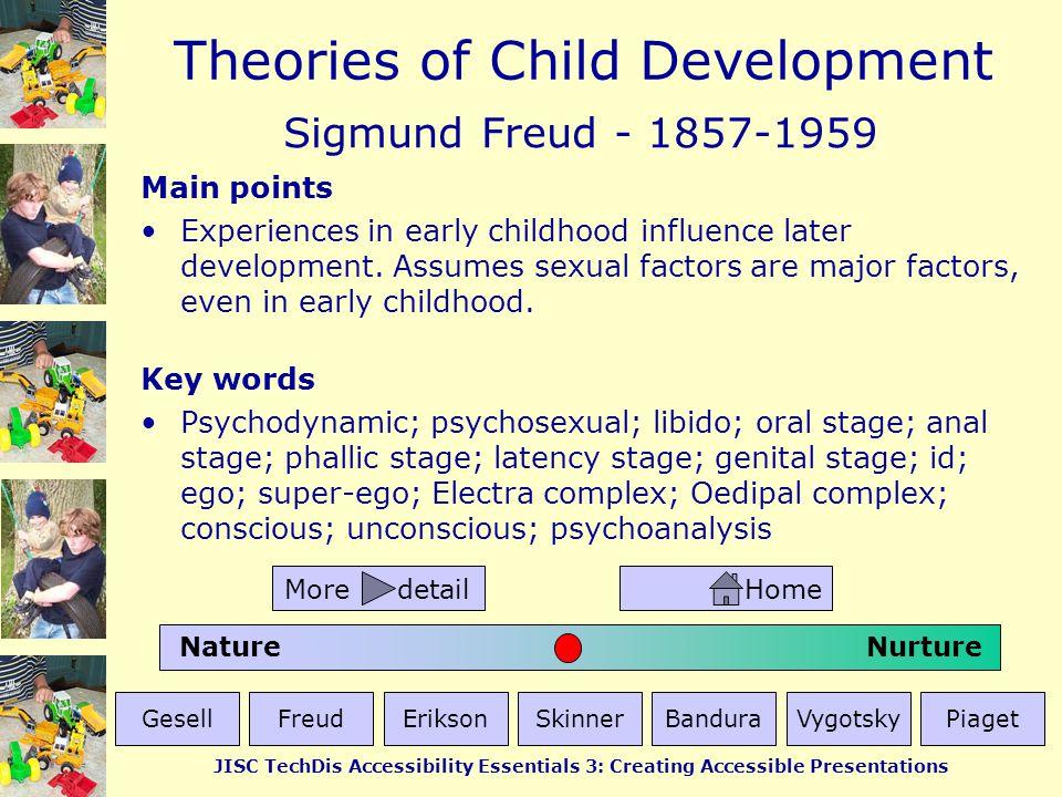 Sigmund Freud - 1857-1959 Main points