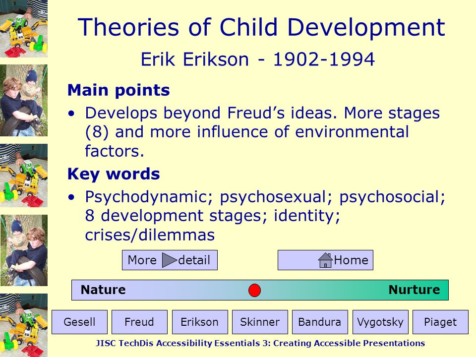 Erik Erikson - 1902-1994 Main points
