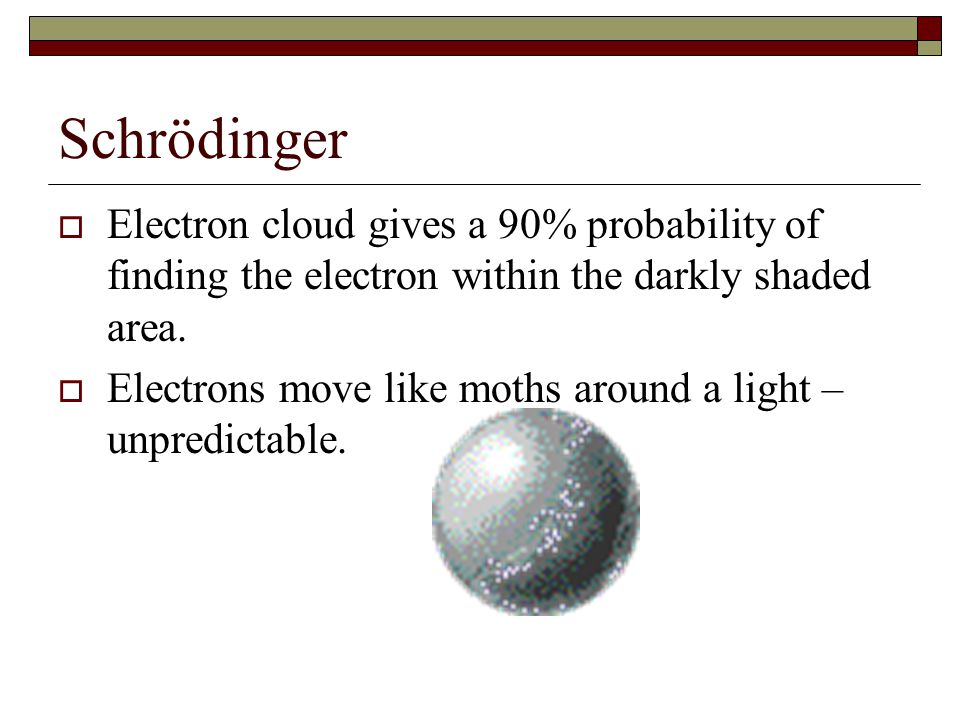 Schrödinger Electron cloud gives a 90% probability of finding the electron within the darkly shaded area.