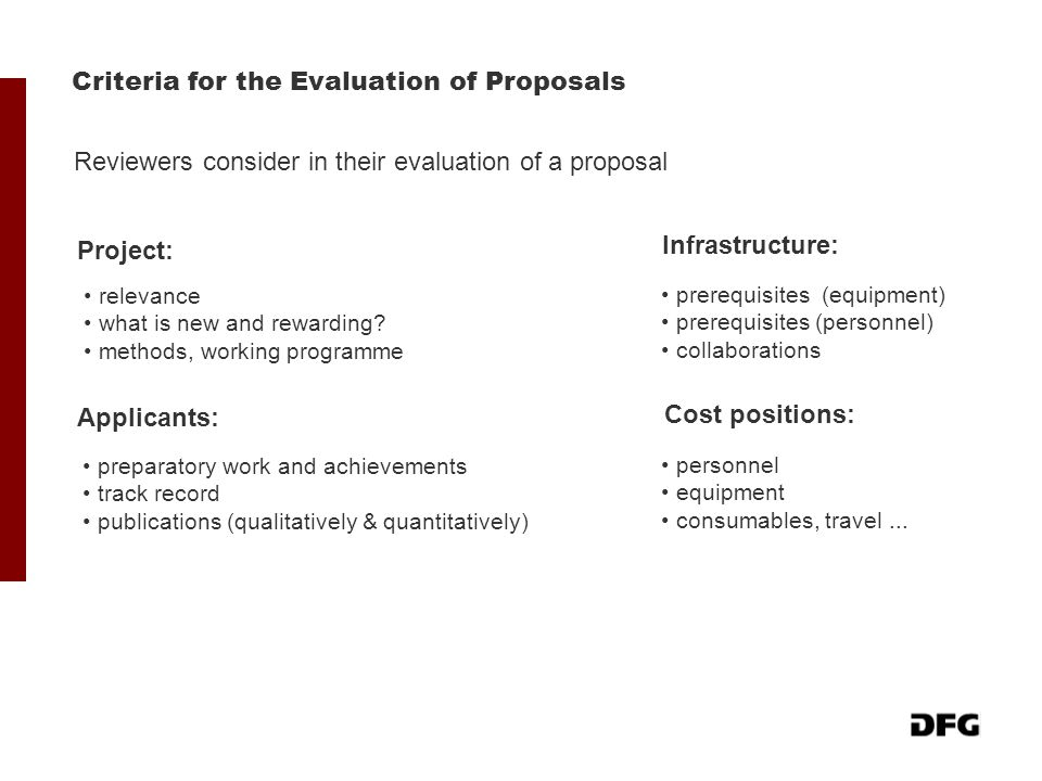 Criteria for the Evaluation of Proposals