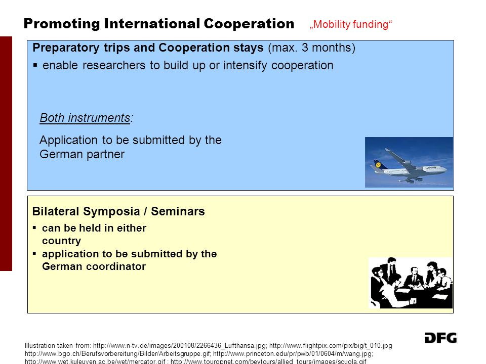 Promoting International Cooperation