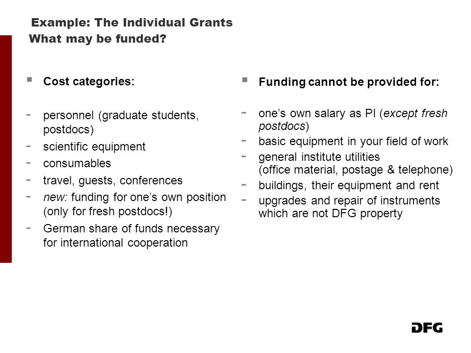 Example: The Individual Grants