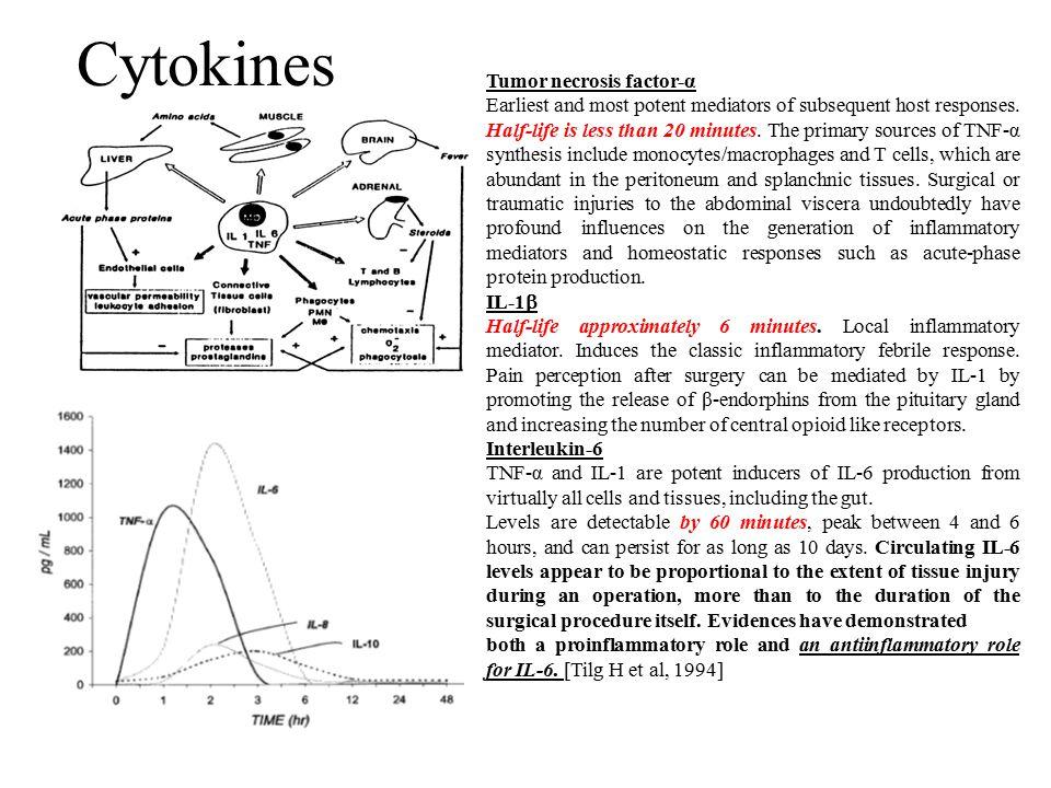 Cytokines Tumor necrosis factor-α