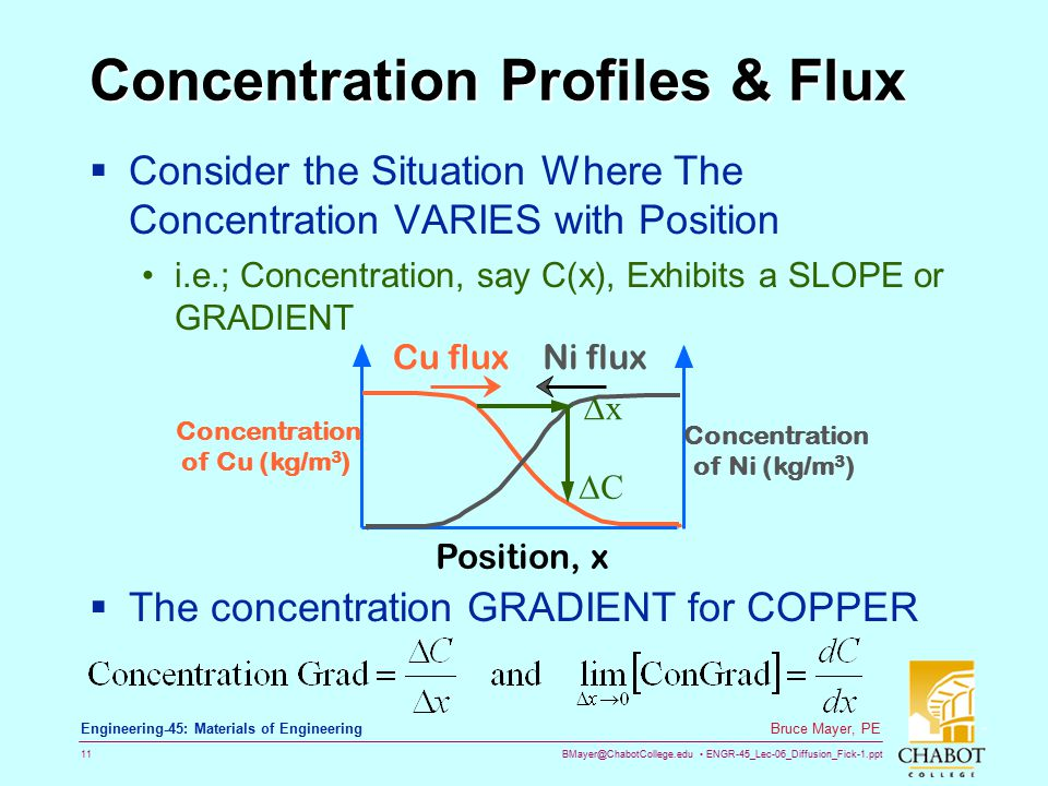 Concentration Profiles & Flux