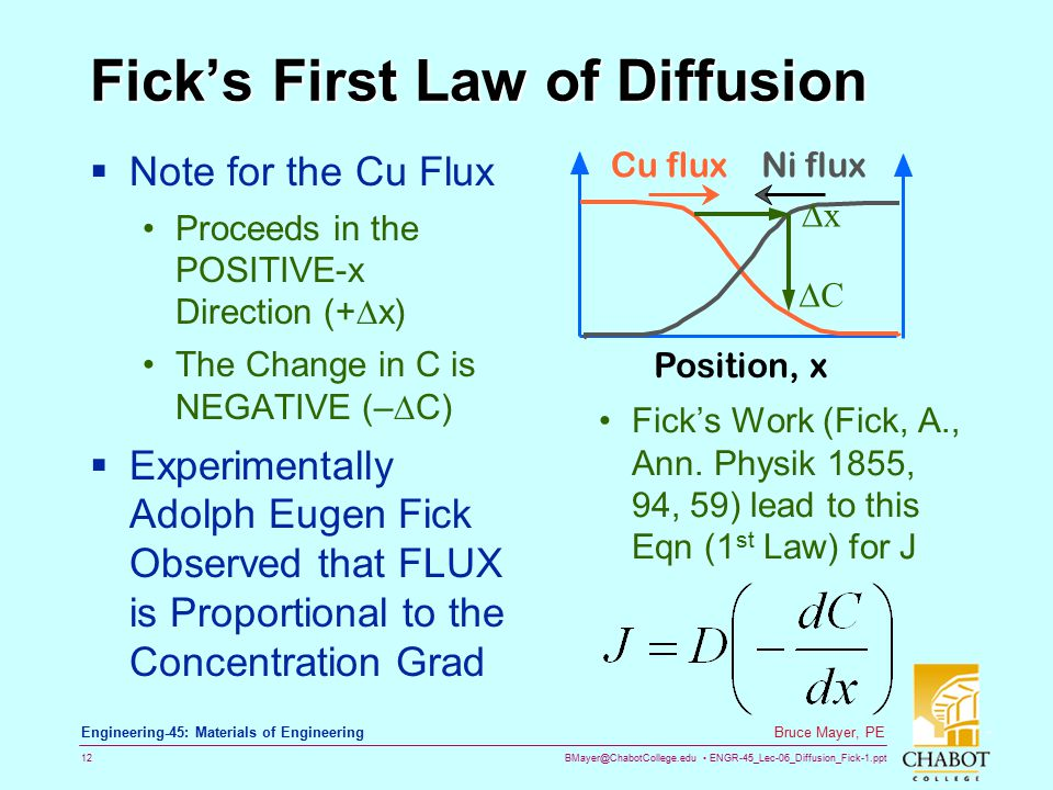Fick's First Law of Diffusion