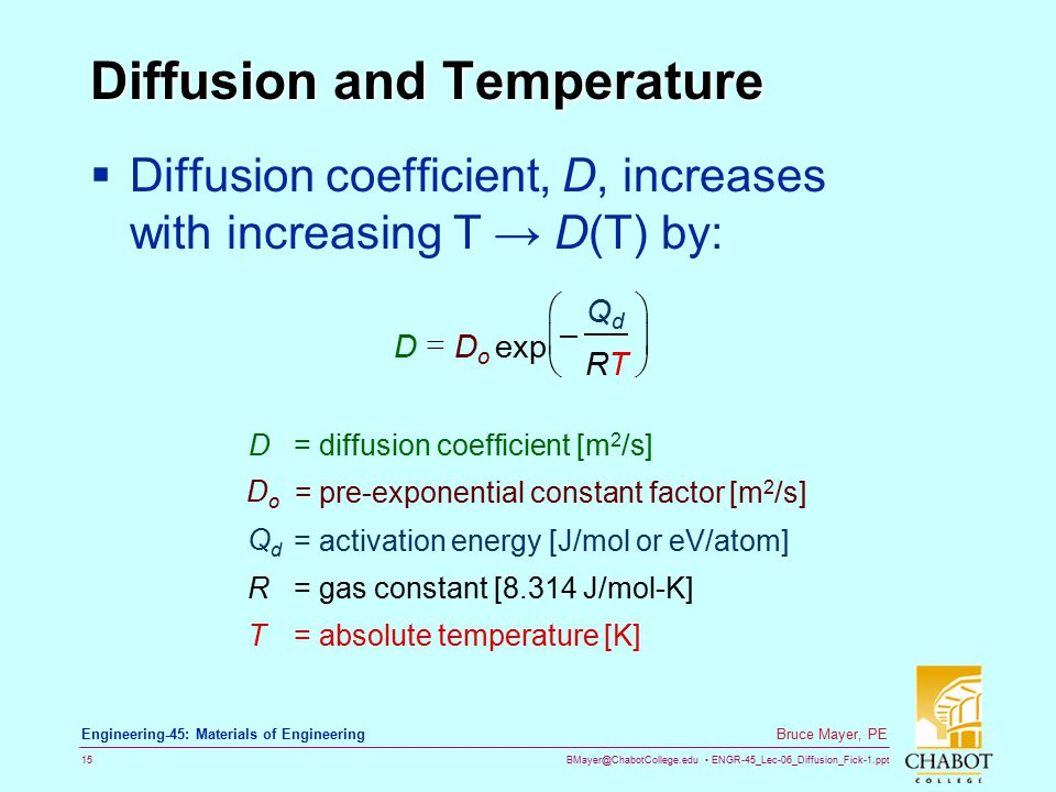 Diffusion and Temperature