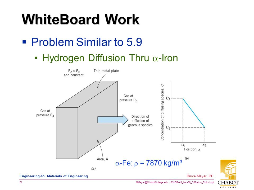 WhiteBoard Work Problem Similar to 5.9 Hydrogen Diffusion Thru -Iron