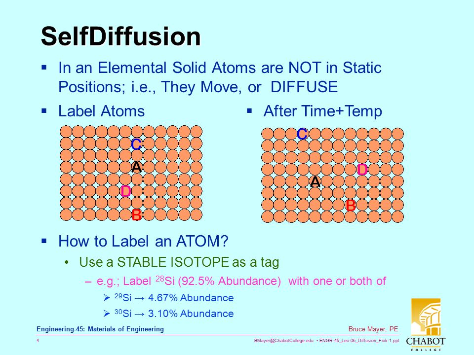 SelfDiffusion In an Elemental Solid Atoms are NOT in Static Positions; i.e., They Move, or DIFFUSE.