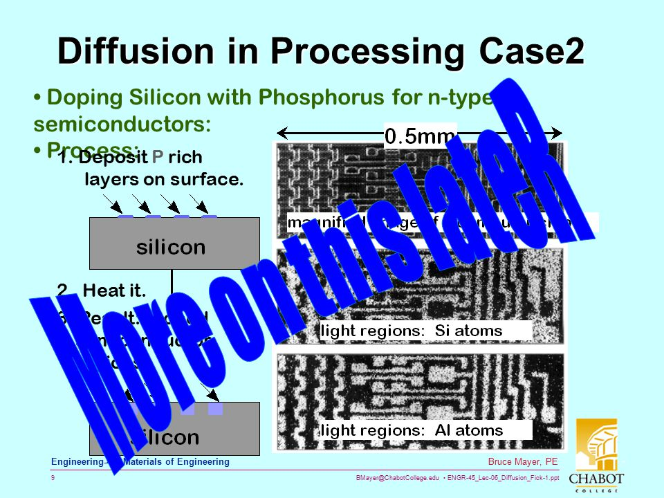 Diffusion in Processing Case2