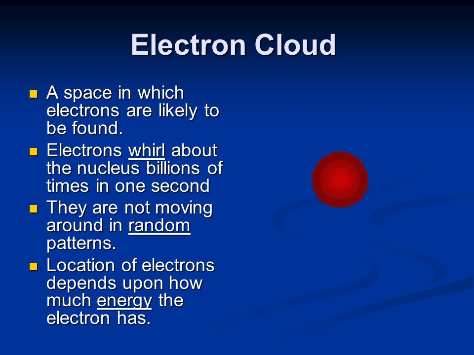 Electron Cloud A space in which electrons are likely to be found.
