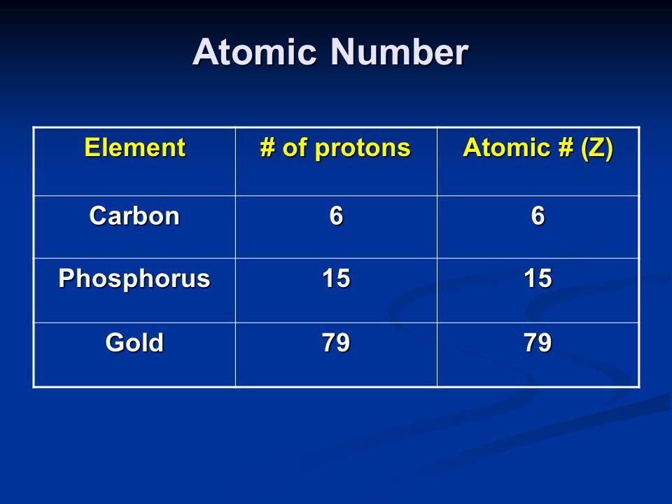 Atomic Number Element # of protons Atomic # (Z) Carbon 6 Phosphorus 15