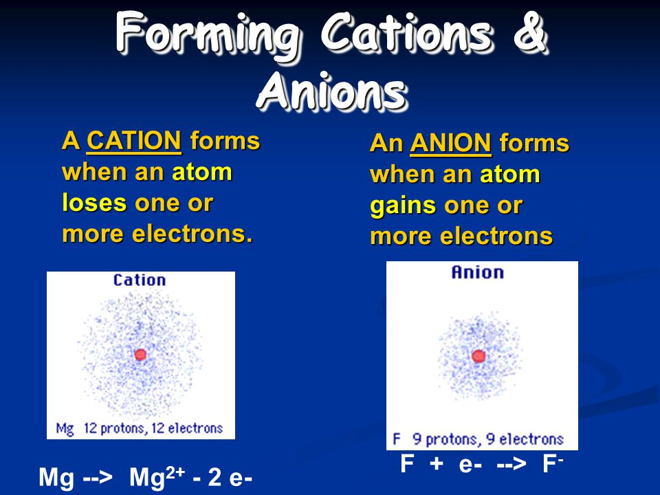 Forming Cations & Anions