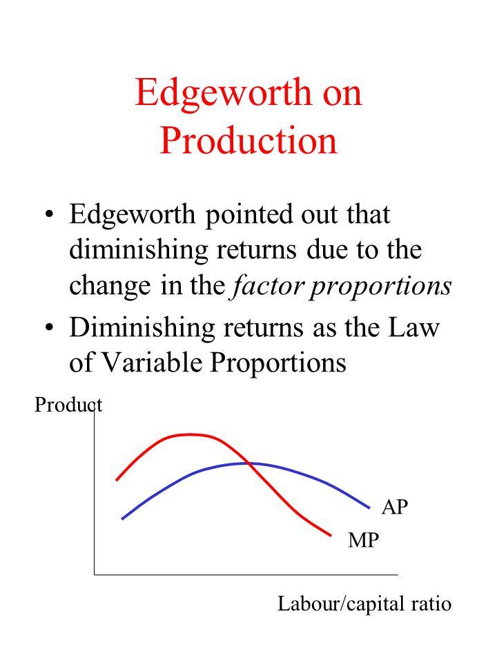 Edgeworth on Production