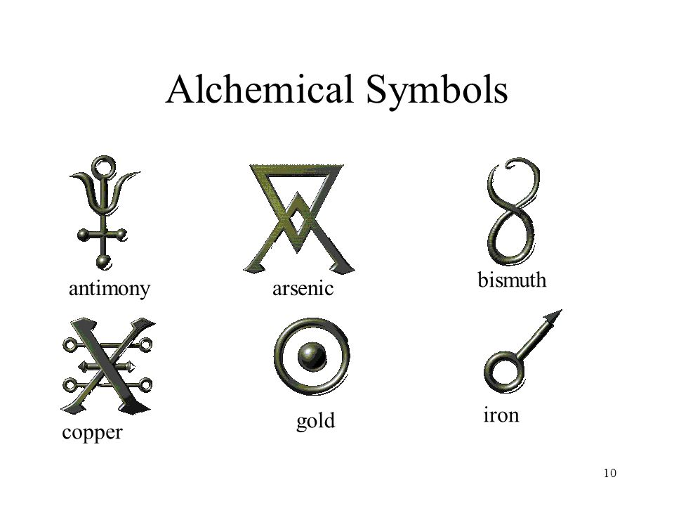 Alchemical Symbols bismuth antimony arsenic iron gold copper