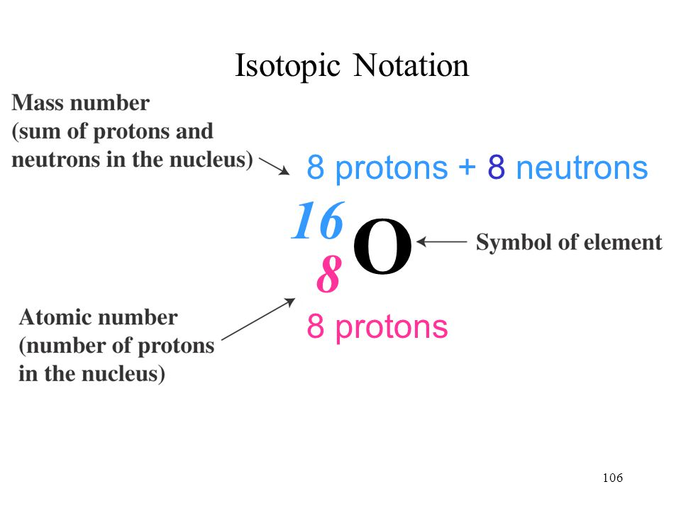 Isotopic Notation 8 protons + 8 neutrons 16 O 8 8 protons