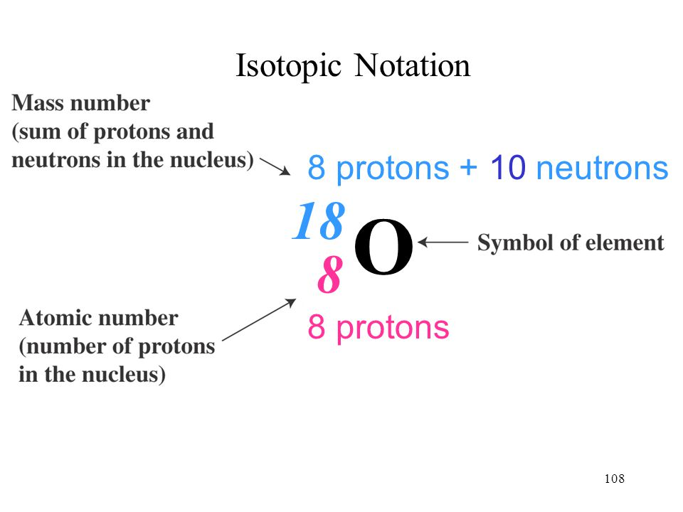 Isotopic Notation 8 protons + 10 neutrons 18 O 8 8 protons