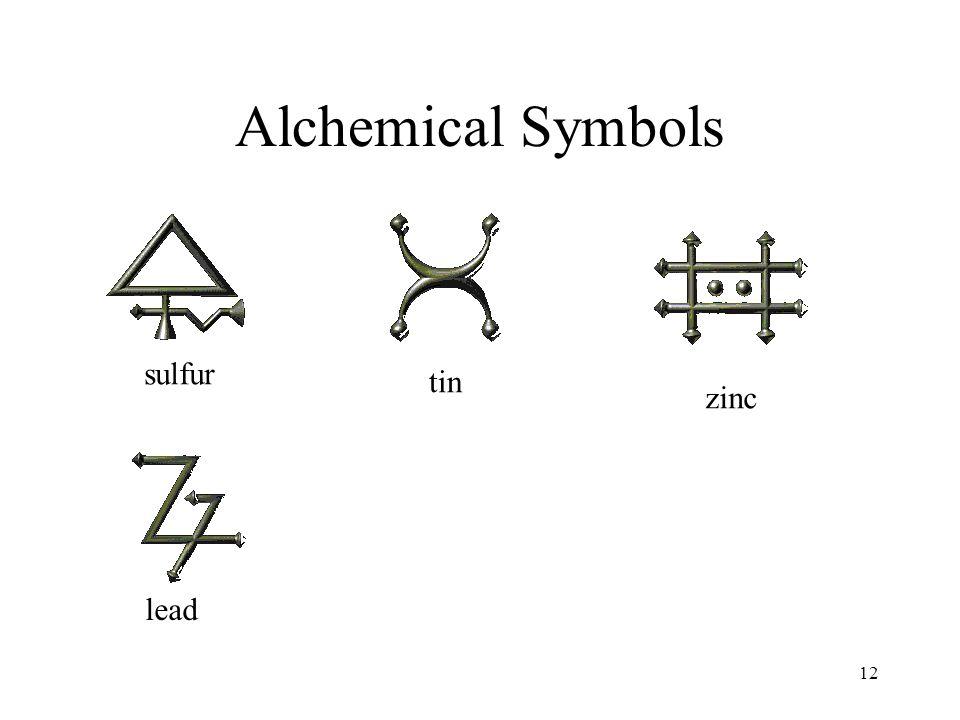 Alchemical Symbols sulfur tin zinc lead
