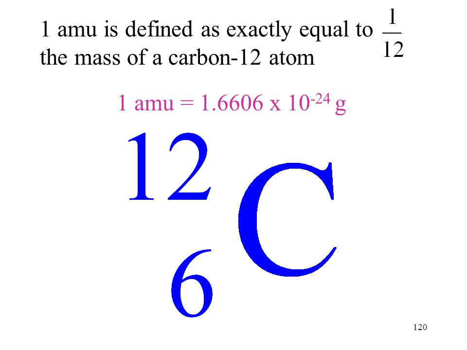 1 amu is defined as exactly equal to the mass of a carbon-12 atom