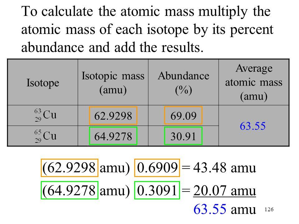 Average atomic mass (amu)