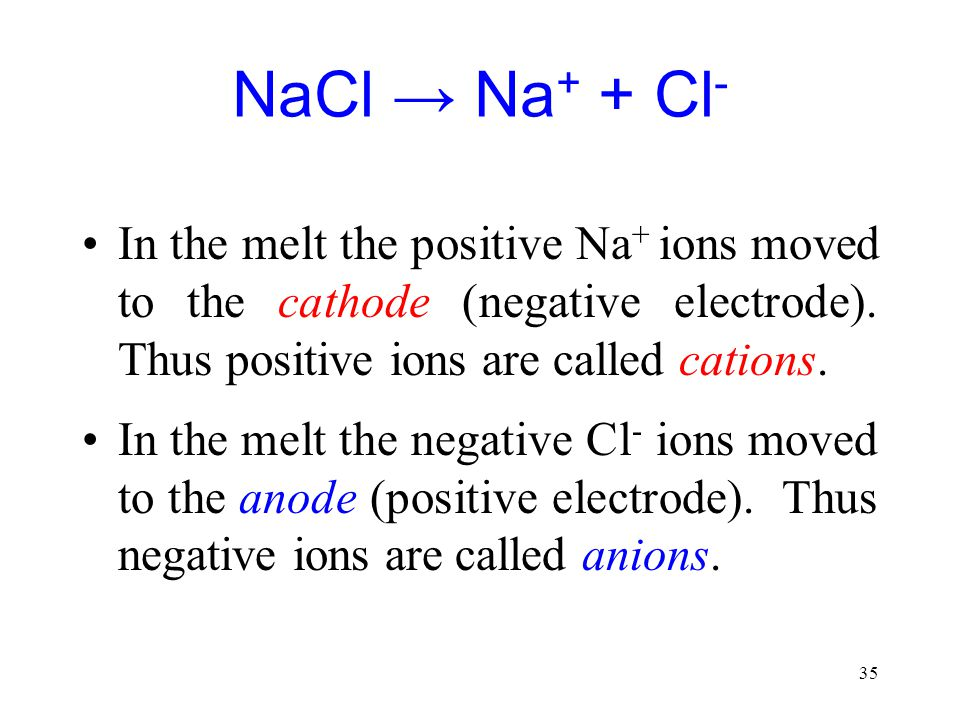 NaCl → Na+ + Cl- In the melt the positive Na+ ions moved to the cathode (negative electrode). Thus positive ions are called cations.